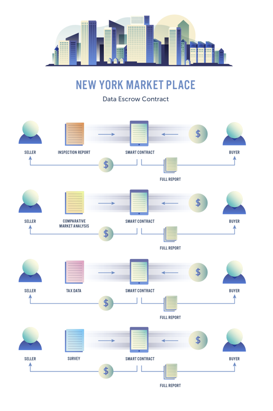 New York Marketplace.png
