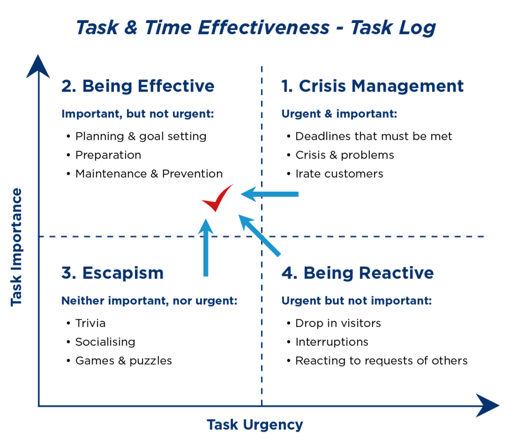 Task & Time Effectiveness - Task Log.png