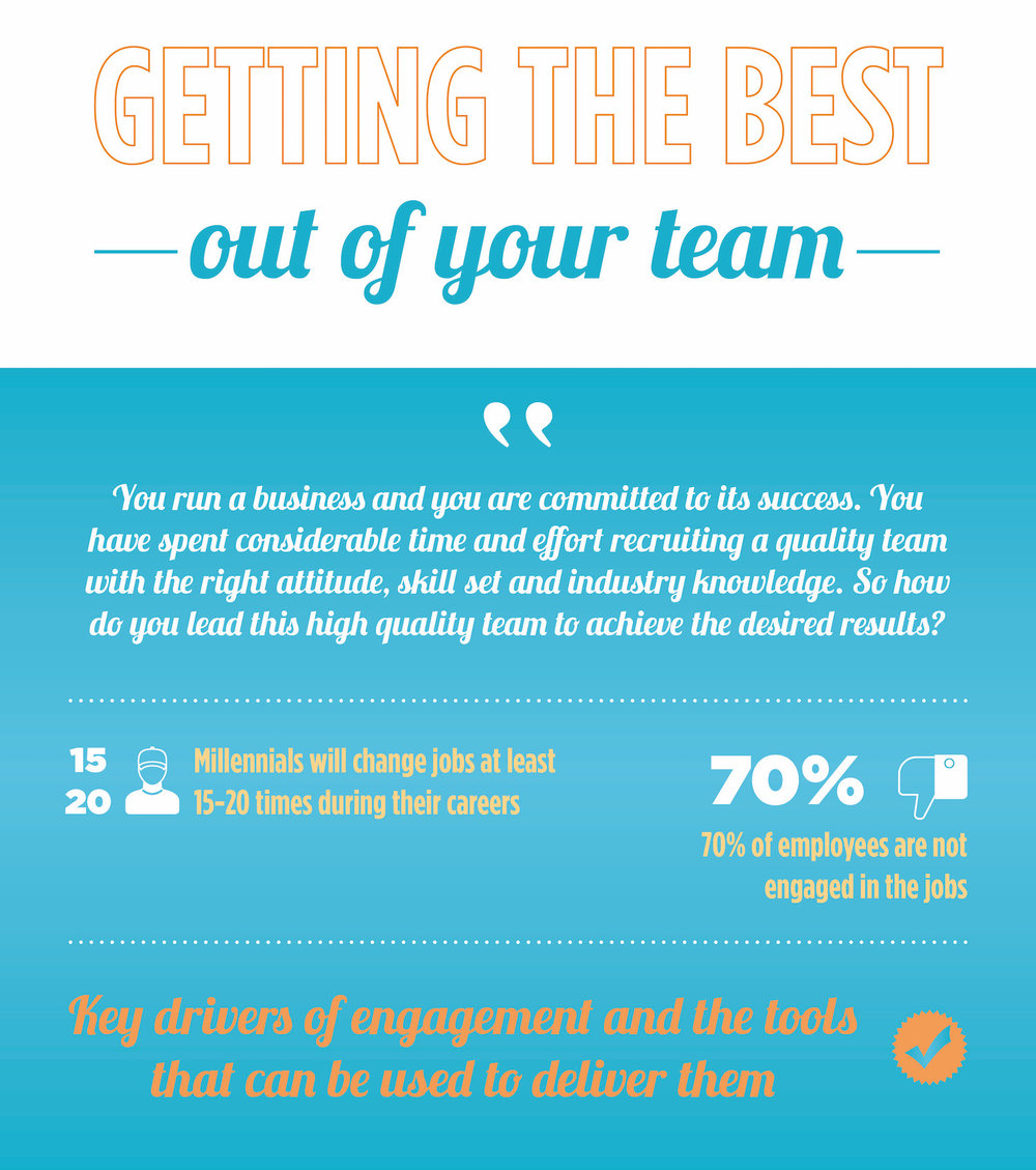 Getting the best out of your team - Infographic blog cover.jpg