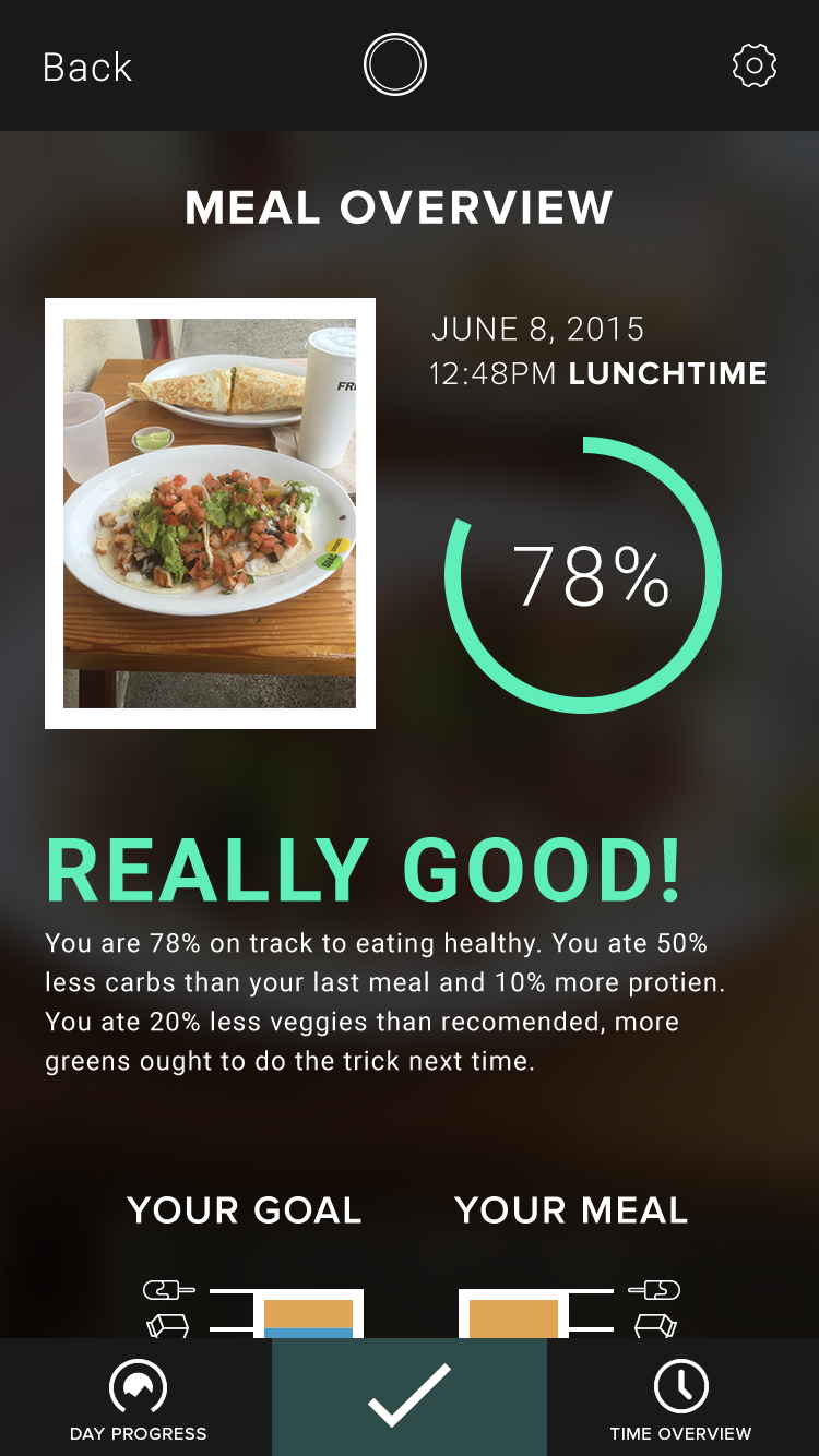 meal_overview.jpg