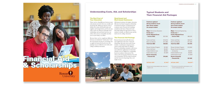 Rowan university admissions essay