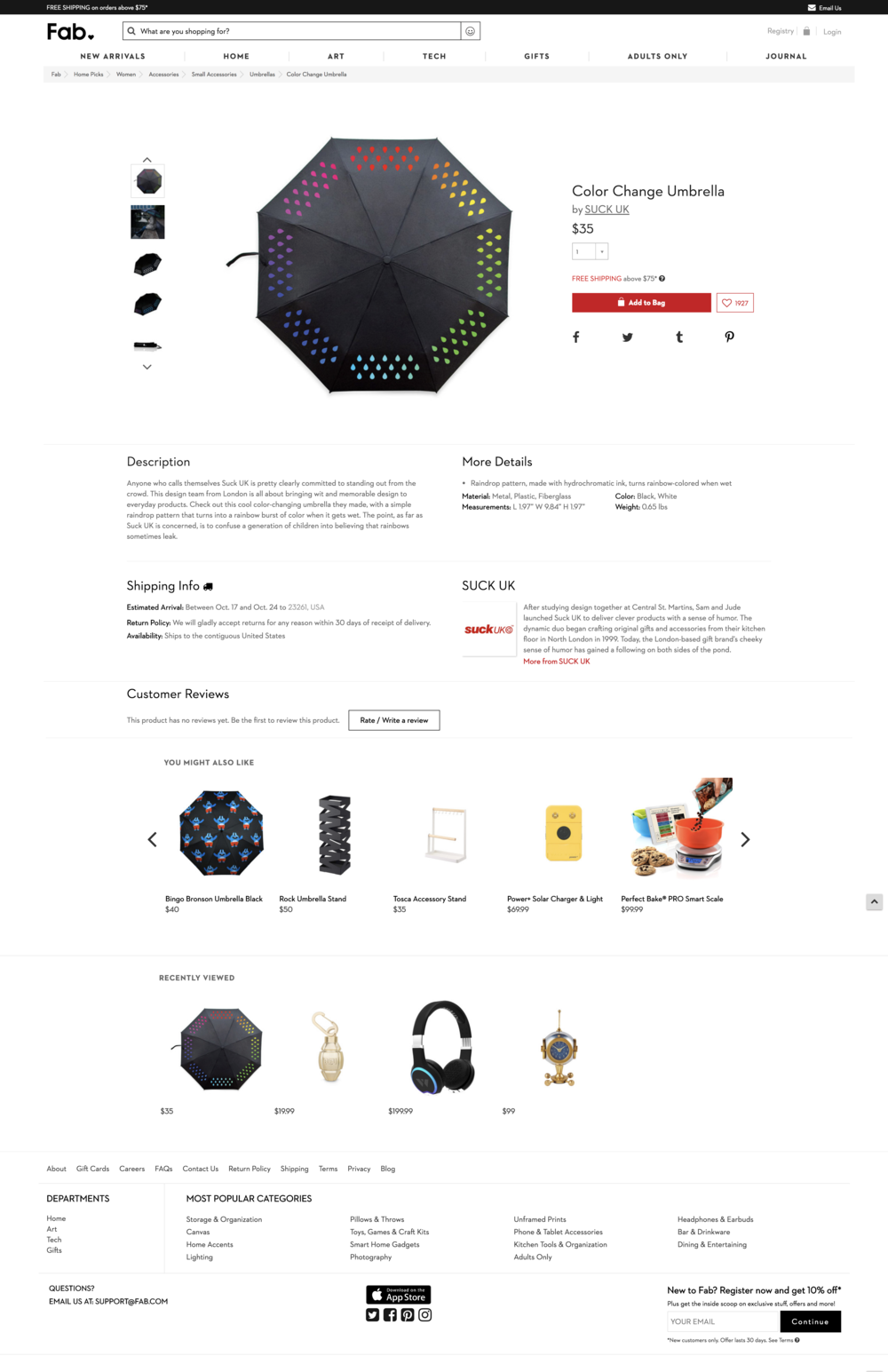 Fab.com Product Page Redesign