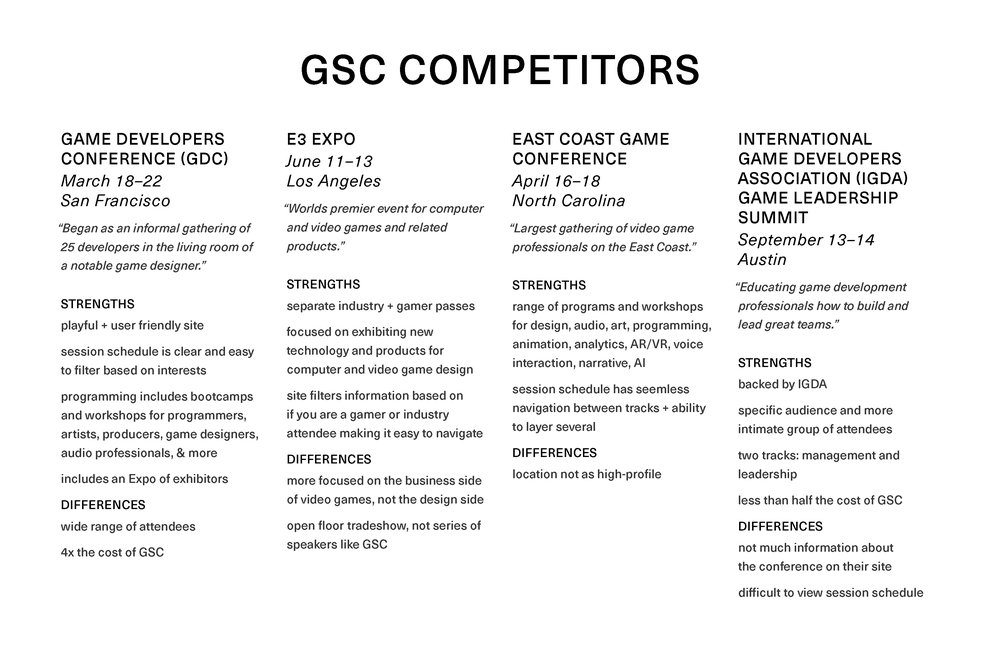 GSC_Competitive Analysis10.jpg