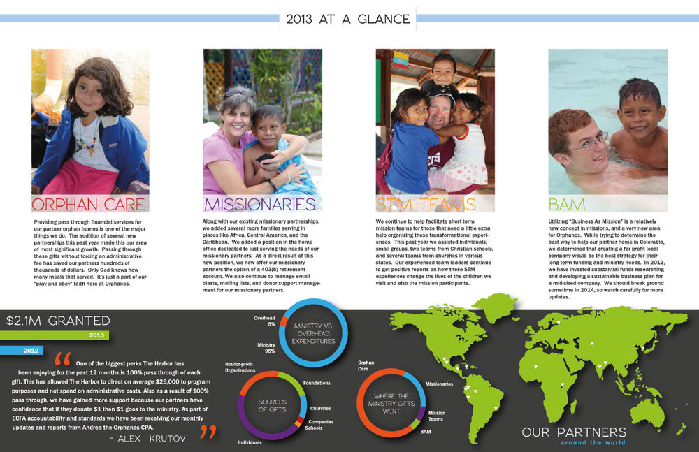 Annual-Report_CMYK.jpg