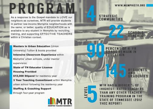 MTR Insert2.jpg