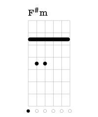 F#m.jpg