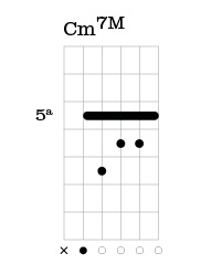 Cm7M.jpg