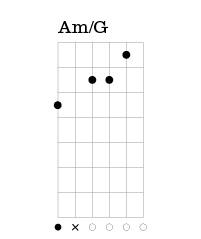 Am-G.jpg