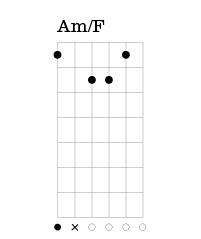 Am-F.jpg