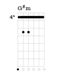G#m.jpg