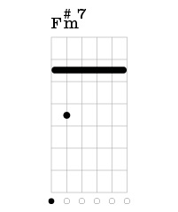 F#m7.jpg