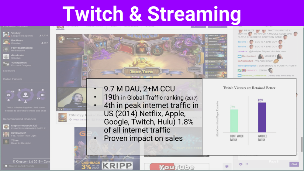 The popularity of Twitch and livestreaming has completely created a new industry use case as players are becoming the content creators.  Unlocking revenue streams and creating engaging passive media, watching games is now becoming one of the most popular forms of streamed entertainment