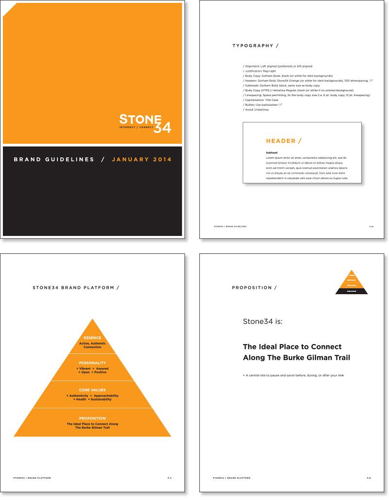 Brand Guidelines, including Brand Platform