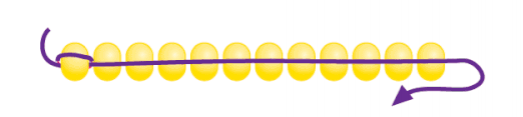 Fig 2: Thread eleven more yellow beads if using a stop bead, for a total of twelve yellow beads