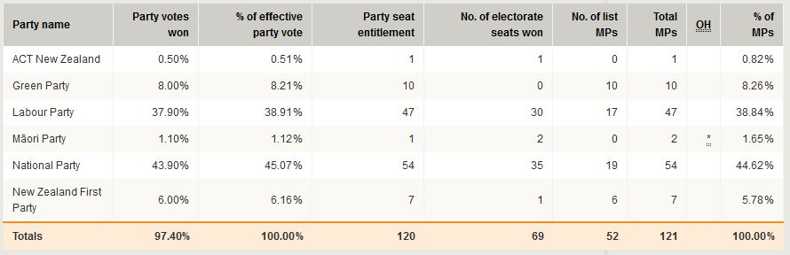 parliamentary seats 170921.JPG