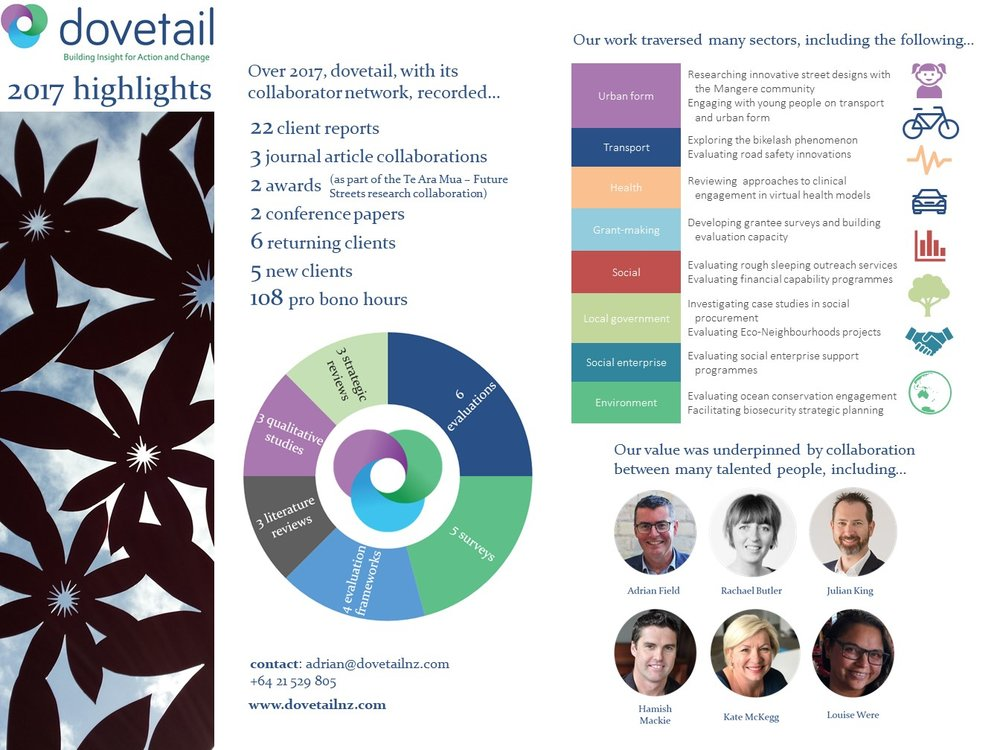 Dovetail Annual Report 2017.jpg