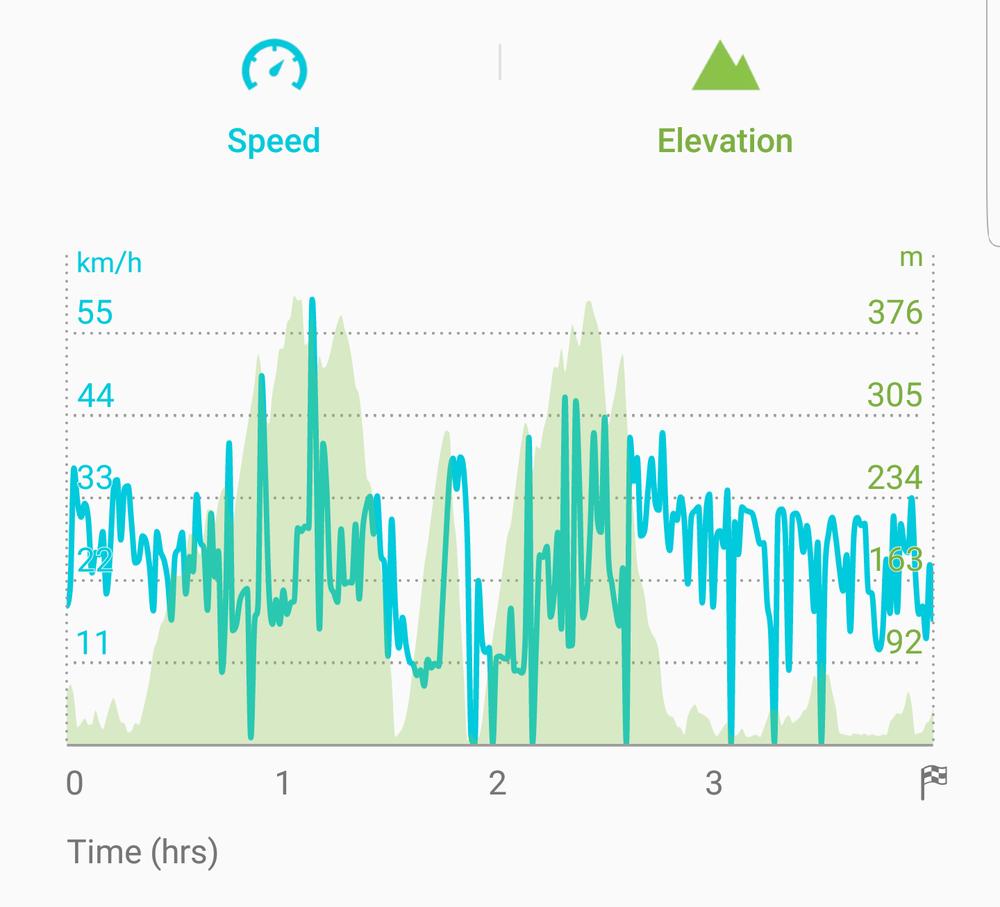 e-bike ride.png