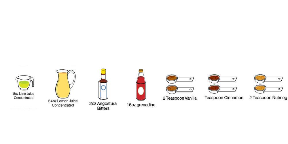 Ingredentsformixer-vanilla-concentrated-lime-juice-concentrated-lemon-juice-orange-juice-angostura-bitters-grenadine-cinnamon-nutmeg-2