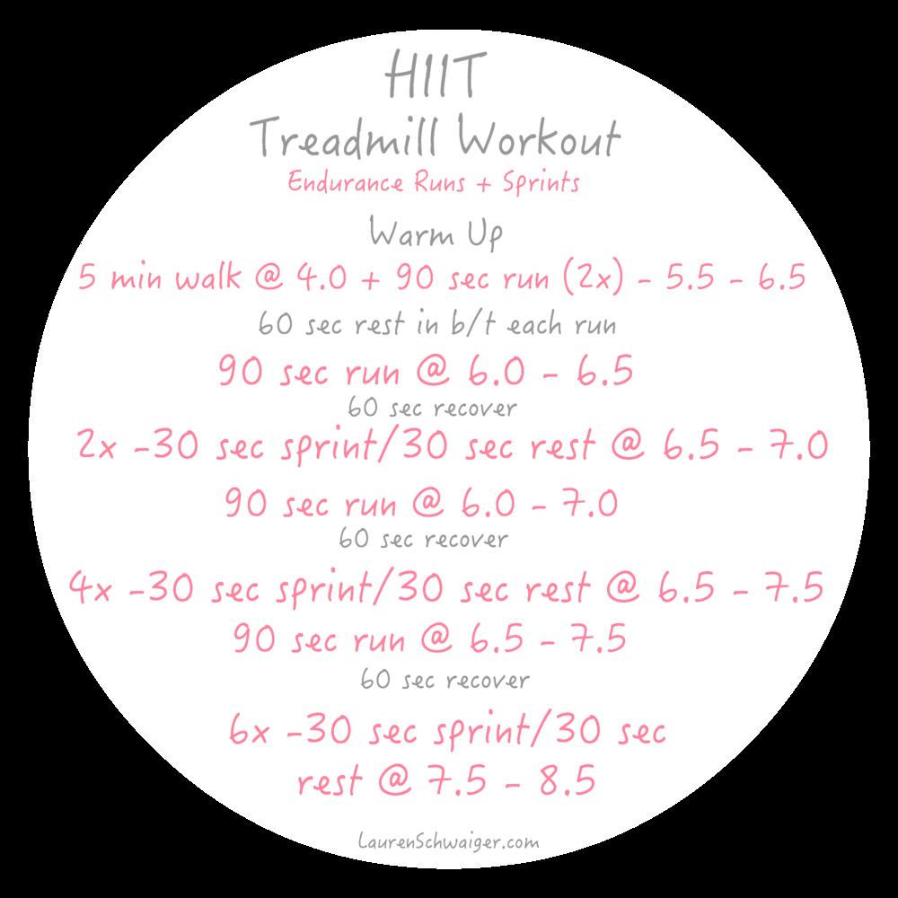 LaurenSchwaiger-Blog-HIIT-Treadmill-Workout.jpg