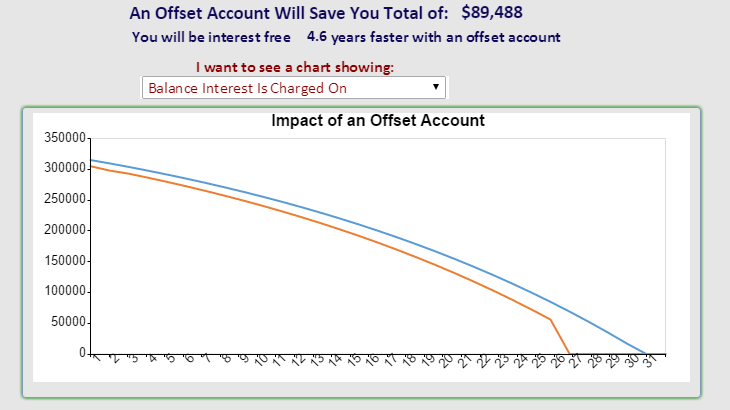 mortgage-offset-account.png
