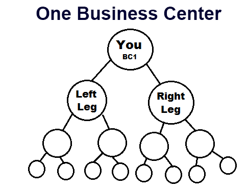 one-business-center