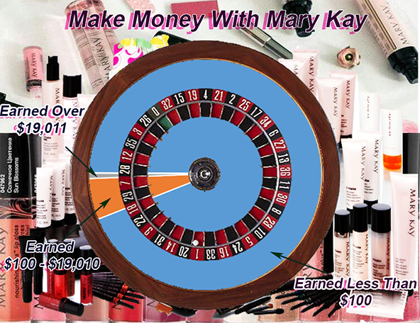 Money-Mary-Kay