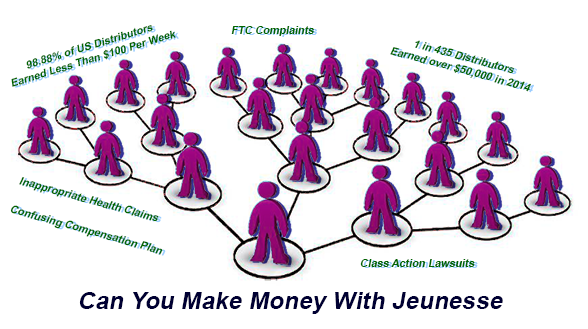 Money-with-Jeunesse