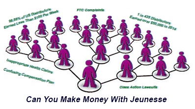 Can You Make Money With Jeunesse