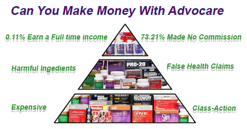 Can You Make Money With Advocare
