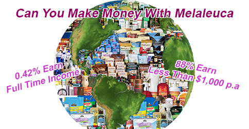 Can You Make Money with Melaleuca