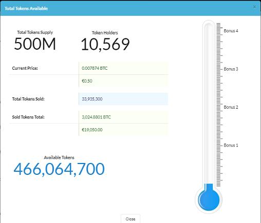 USI-Tech Token Tracker