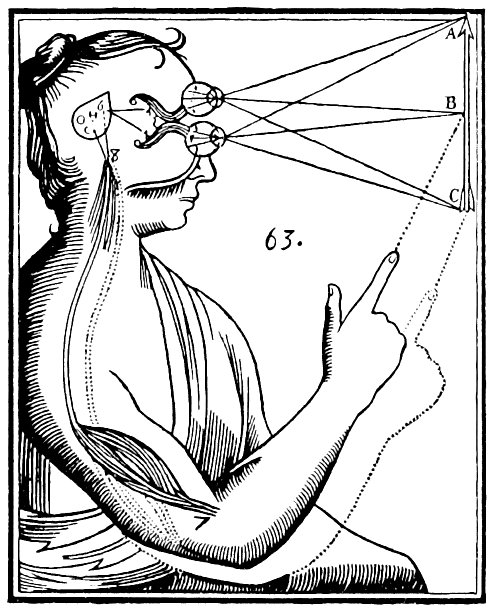 Descartes' illustration of mind/body dualism.   He sure had a wonderful imagination.