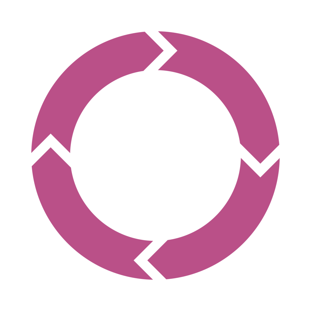 graphic of arrows going clockwise in a circle