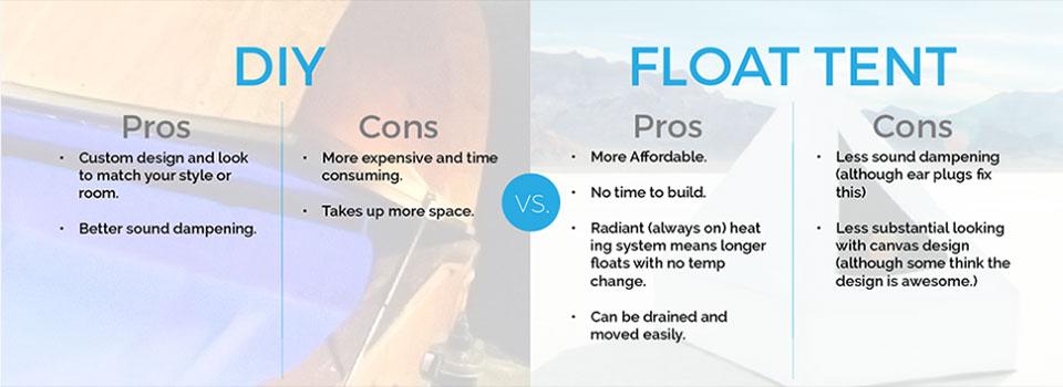 diy-vs-buying-float-tank.jpg