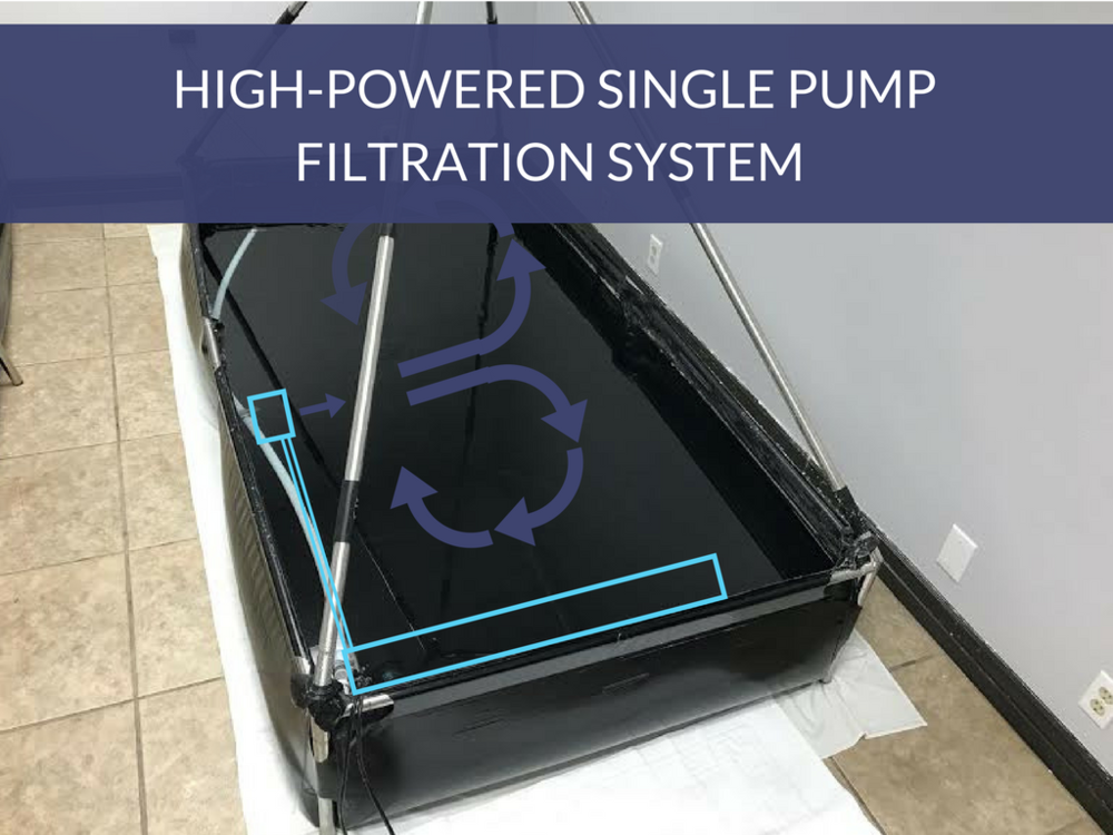 This outlines the water flow of the new High-Powered Single Pump Filtration System
