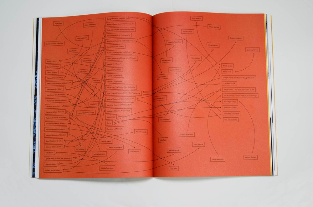 A spread from  MOBIUS Manual , depicting the multifaceted connections the Fellowship Program has created. The Program has enabled almost 40 international working periods so far, with a network of over 40 visual arts organizations.