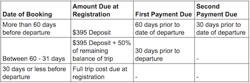 El Camino Travel Payment Plan Schedule.png