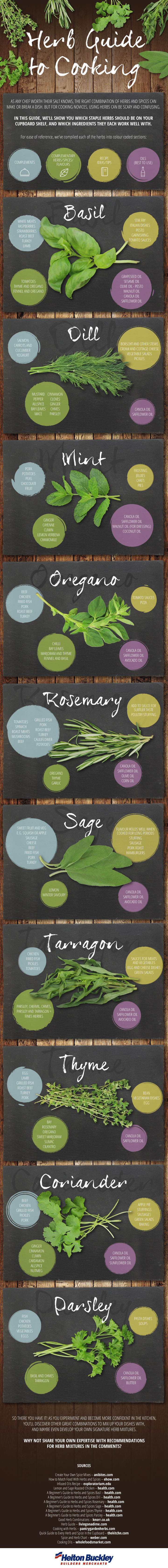 Herb-Guide-to-Cooking.jpg