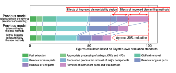 Screen Shot At Pm on Toyota Prius Hybrid Battery Life