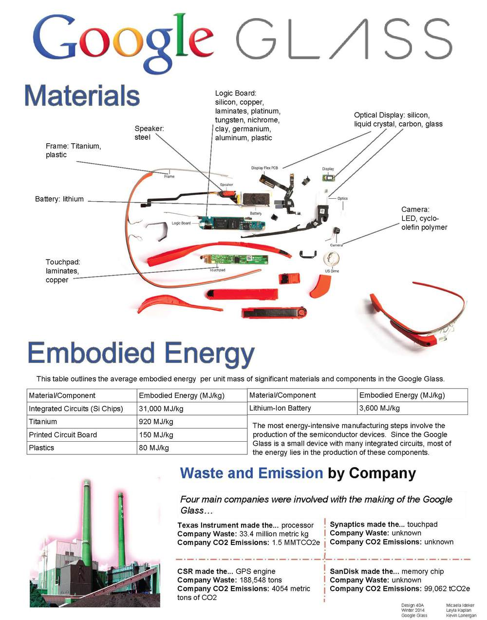Google Glass Design Life Cycle Diagram Wire Sensor Cdp 2 Snow