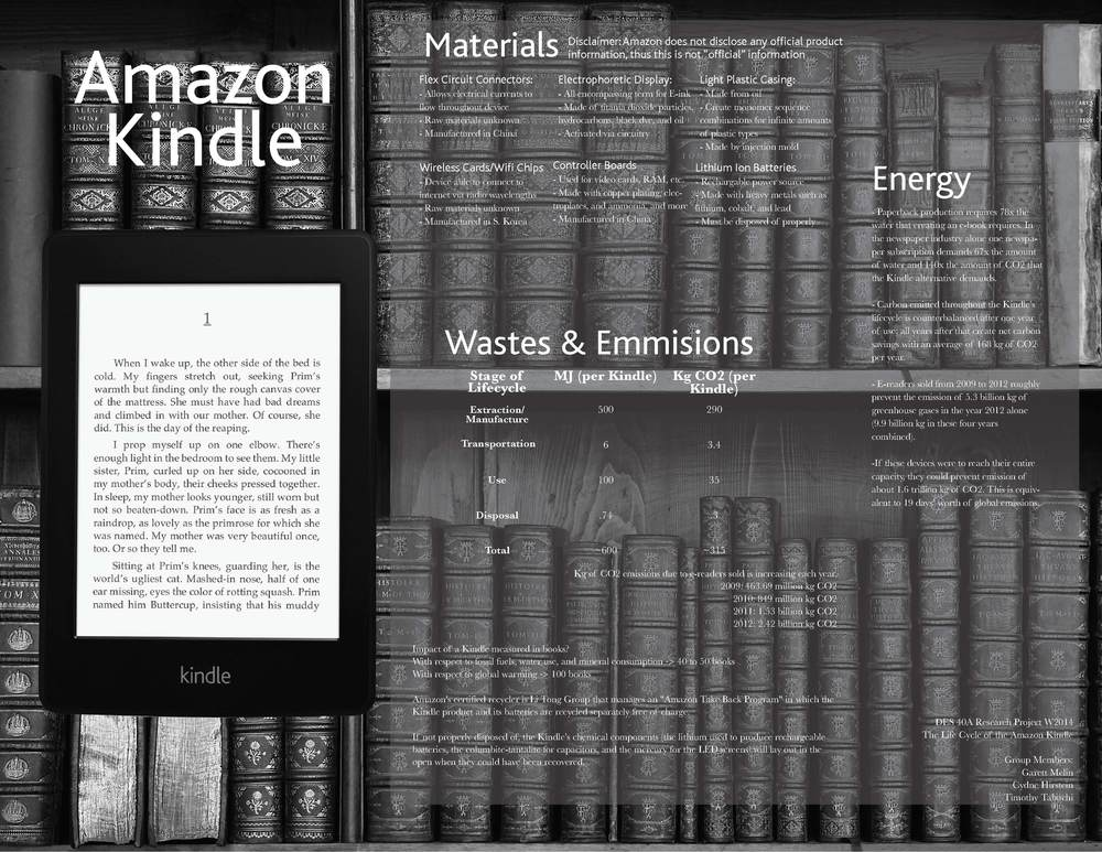 Kindle Life Cycle