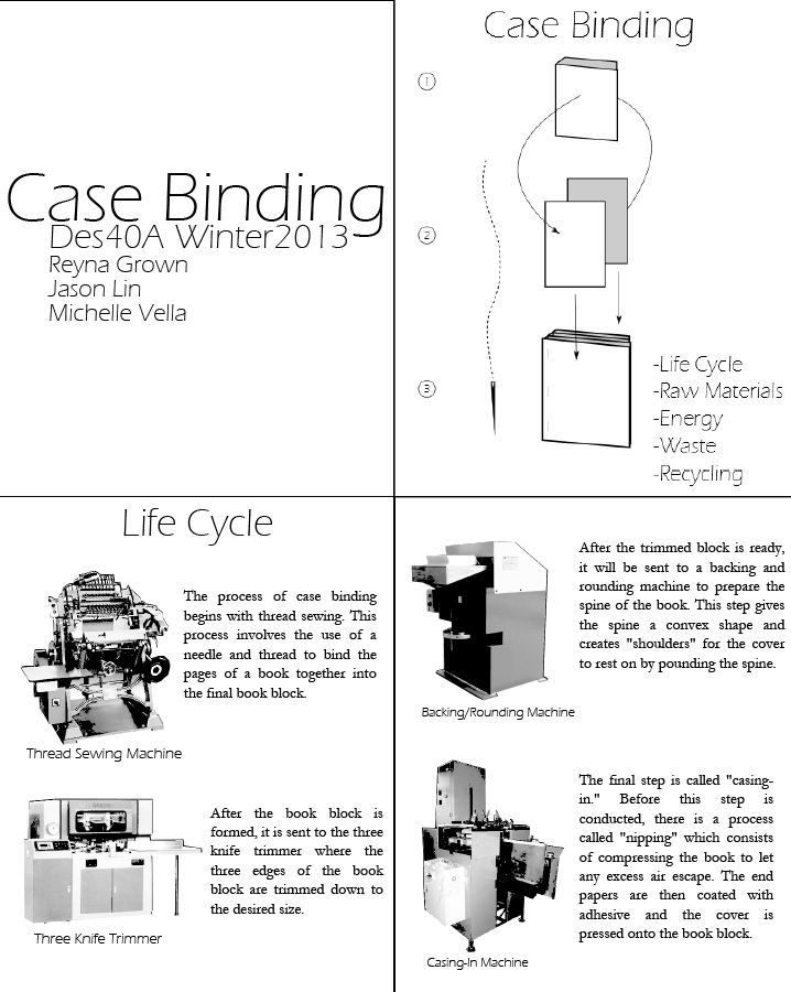 Book Casebinding