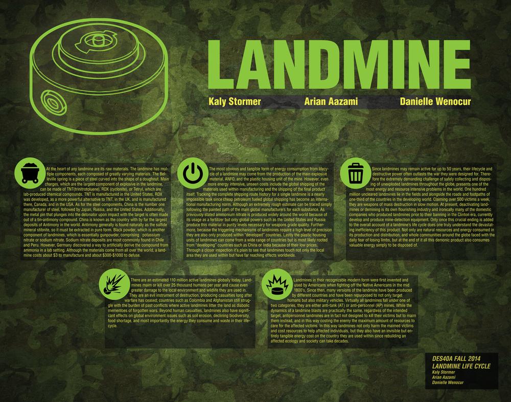 Landmine Life Cycle