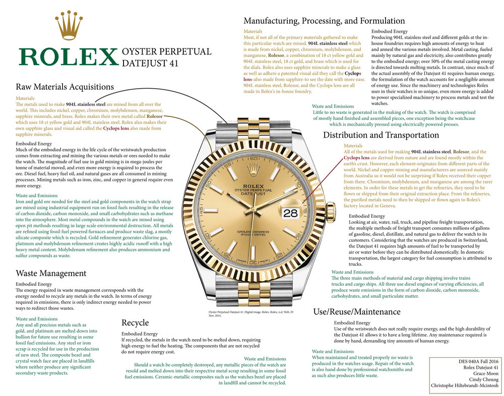 Rolex Datejust 41 Life Cycle