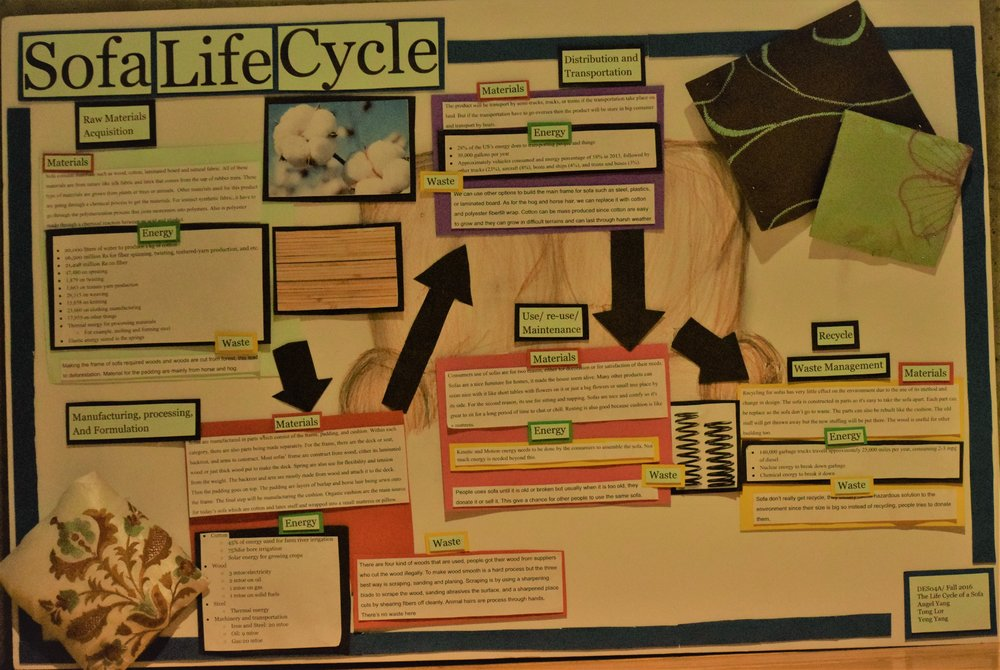 Sofa Life-cycle