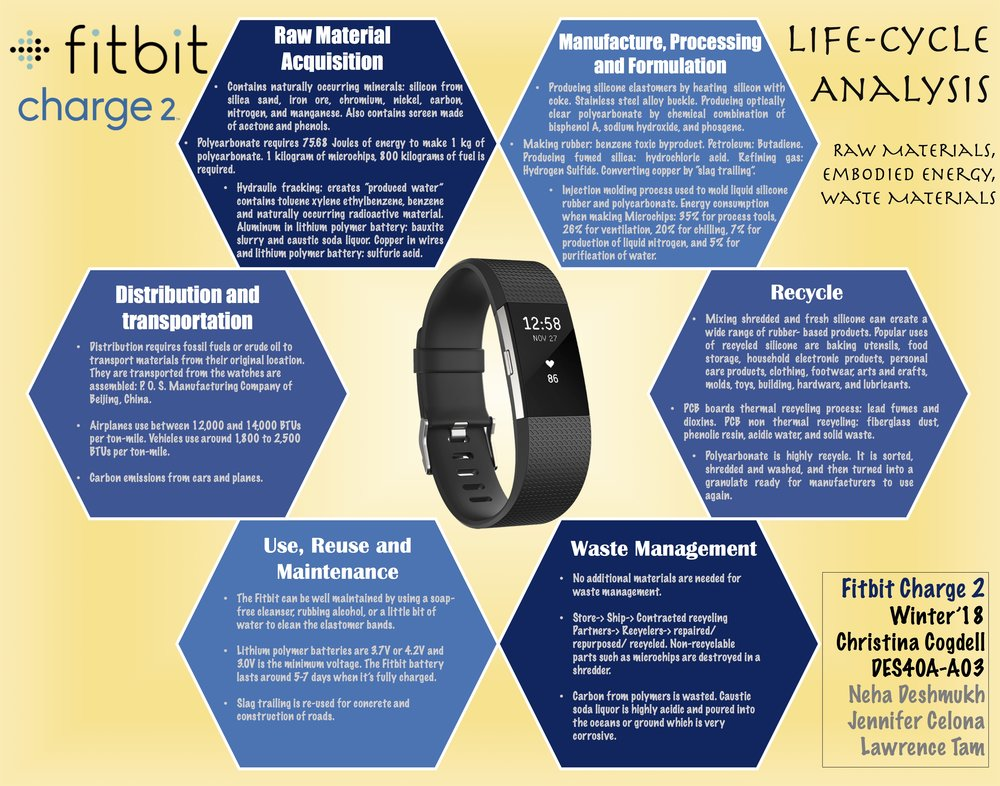 Poster fitbit.jpg