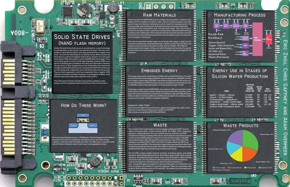 SSDposter.jpg