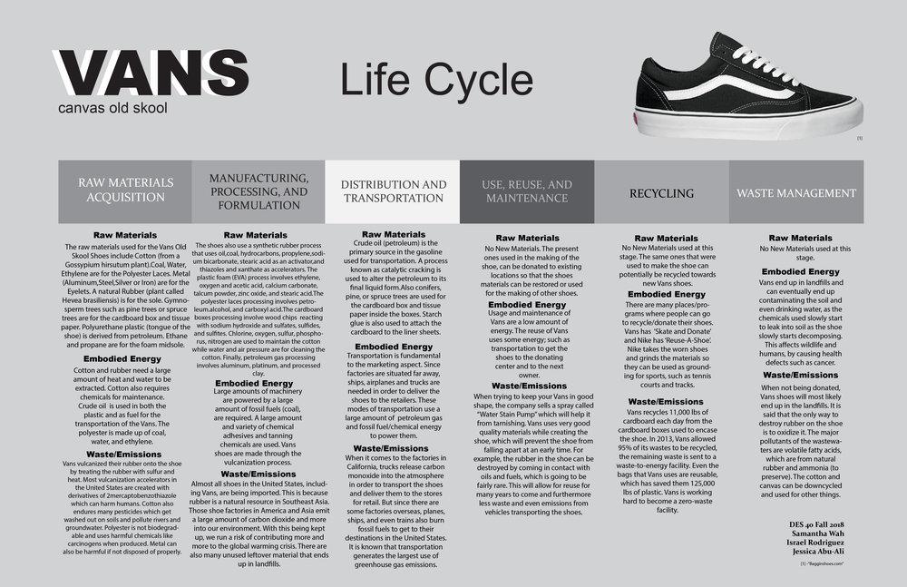 Vans Cycle DES 40A Poster.jpg