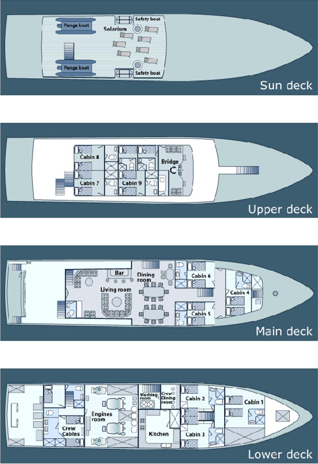 Galaxy deck plan