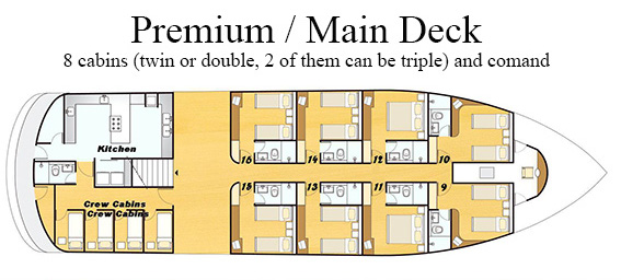 Clipper Premium Main Deck